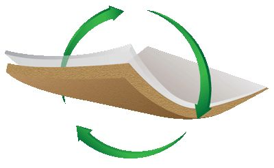 Eco Cork Foam is the best floor underlayment in the industry. Utilizing foam and cork, our flooring underlayment offers maximum value. Read about it here!