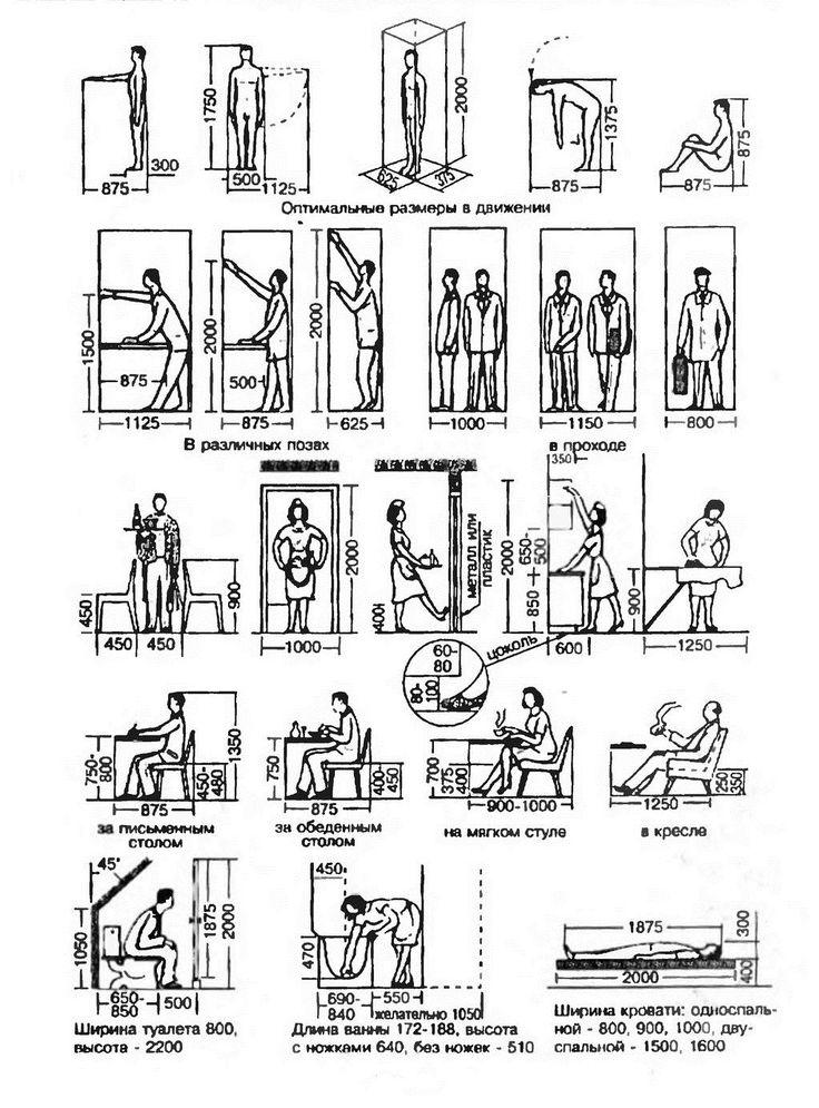 комфортные размеры при взаимодействии с мебелью