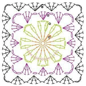 Vierkantjes