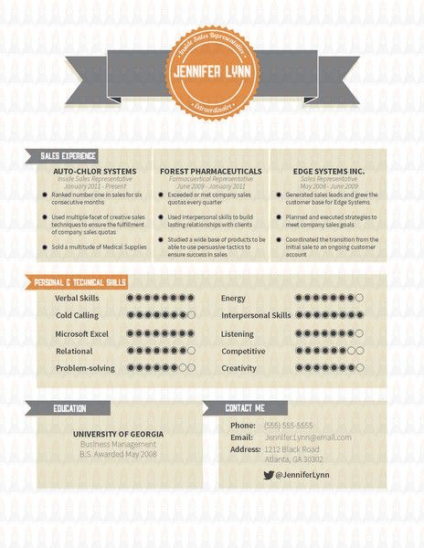1000+ images about Resume on Pinterest Cool resumes, The ribbon - resume critique free