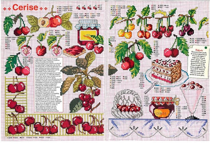 Cerezas cross stitch pinterest for D kitchen andheri east