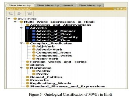 International Journal on Natural Language Computing (IJNLC)     http://airccse.org/journal/ijnlc/index.html      ANALYSIS OF MWES IN HINDI TEXT USING NLTK      Rakhi Joon and Archana Singhal Department of Computer Science, University of Delhi, New Delhi, India      ABSTRACT      Natural Language Toolkit (NLTK) is a generic platform to process the data of various natural (human)languages and it provides various resources for Indian languages also like Hindi, Bangla, Marathi and so on. In the…