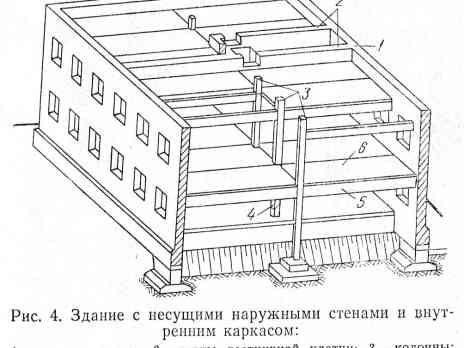 Конструкции общественных зданий. - раздел Образование, Доктор технических…