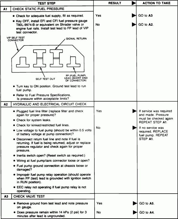 16 Ford Festiva Wiring Diagram Diagram Electrical Wiring Diagram Ford Festiva