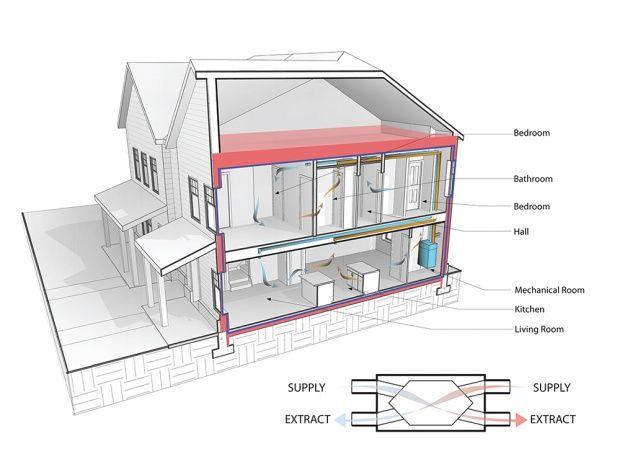 saskatchewan low income housing application