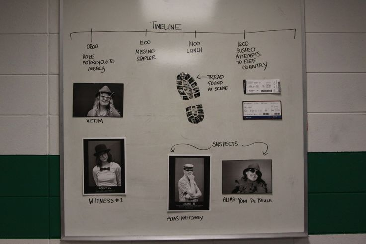 Crime Evidence Board Vbs 2015 Detective Theme New