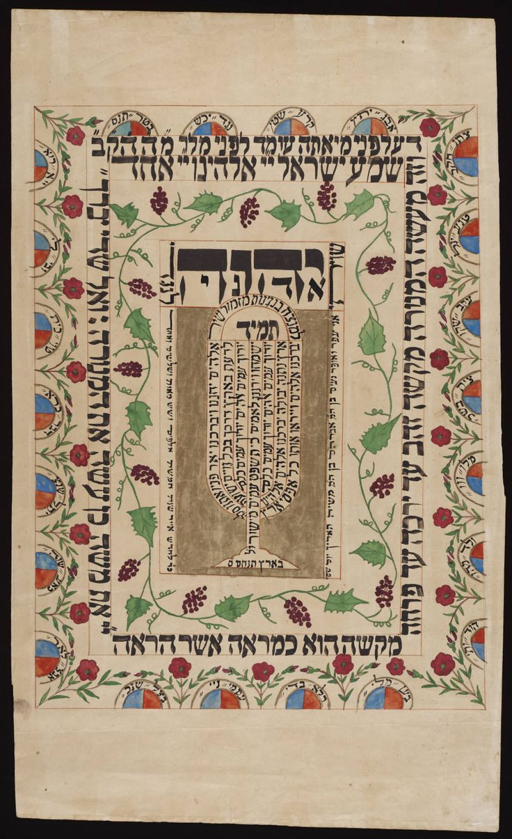 from North Africa, 1871  Shivviti on paper, illuminated with colorful grape vines and floral motifs. On the outside border are semicircles with Hebrew acronyms, poss.  kabbalistic significance. Psalm 67 is written center of the seven-branched candelabrum with a gilded background. Signed; Na'im ben Avraham ben Mashiah, dated Friday, 24 Iyar 5631 [1871]. A shivviti is a votive tablet designed to be hung on a synagogue wall to exhort the congregation to more intense prayer.