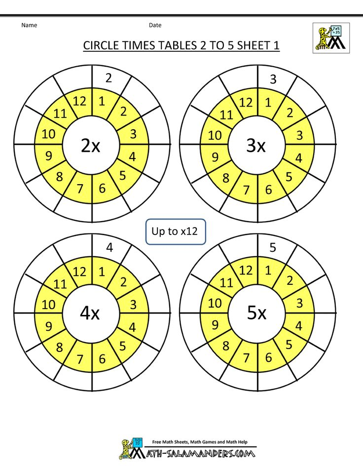 printablemultiplicationworksheetscircletimestables2