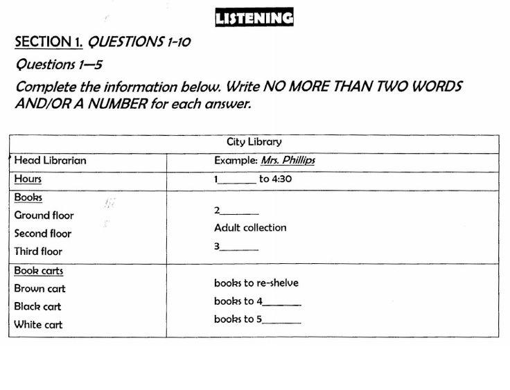 Cambridge English IELTS 10, Listening Test 1 Questions 1 ...