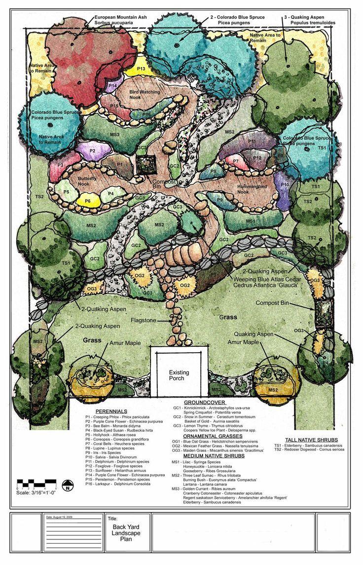 Pathways amp steppers sisson landscapes -  Landscape