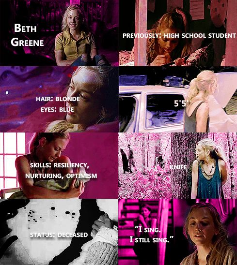 Knowing About Beth Greene #TWD