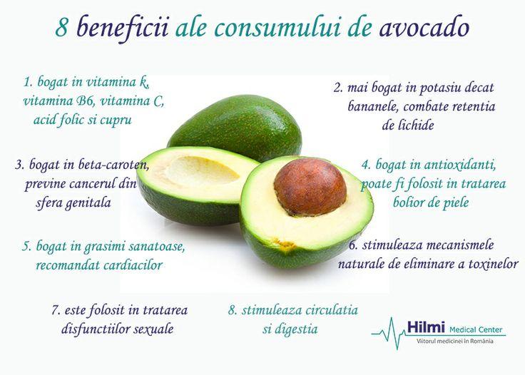 Avocado este considerat un fruct minune datorita numeroaselor sale beneficii asupra sanatatii. Iata o lista cu cateva dintre cele mai cunoscute dintre acestea: