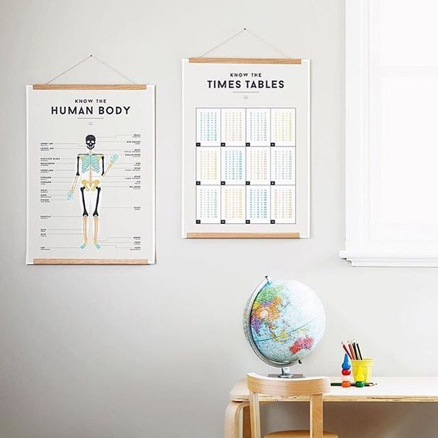 Learning has never been quite so stylish! We are Squared educational posters - charts that you want to hang on your walls. #thecornerbooth #kidsgiftsandtoys #educationaltoys #annandalegiftshop #annandalelifestylestore