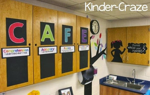 rainbow Daily 5 CAFE menu headers in kindergarten classroom