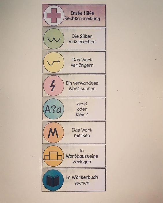 Spelling strategies #fresch #lehrerhabitingfrom …