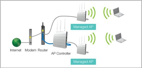 https://flic.kr/p/FD5oKq | Internet wifi access point router modem setup in Dubai internet city | Call: 0556789741 Website: www.integrate.ae We provide complete internet wifi router installation range extender booster IT technician IT support services in Dubai- 0556789741 IT Technical support 0556789741 Installation Repair Home Wifi Router Network Internet Wireless Services Fixing Dubai Villa house apartment wifi booster wifi range extender configure installation Dubai…