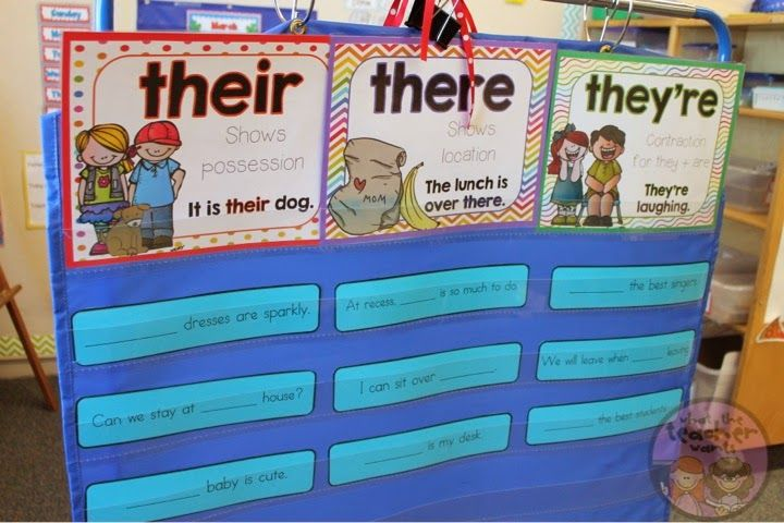 What the Teacher Wants!: Their, There, They're freebie
