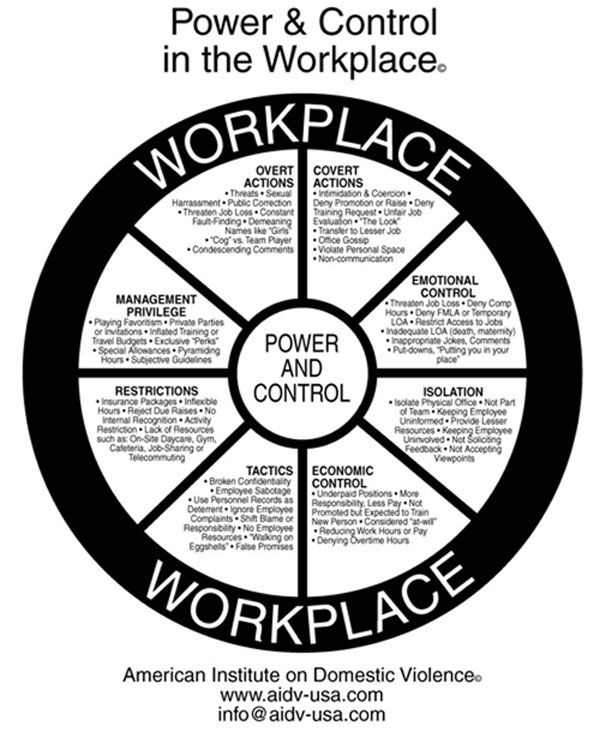 harrasment in workplace From june 1997 until the present, the namies have led the first and only us organization dedicated to the eradication of workplace bullying that combines help for individuals via our websites & over 12,000 consultations, telephone coaching, conducting & popularizing scientific research, authoring books, producing education dvds.