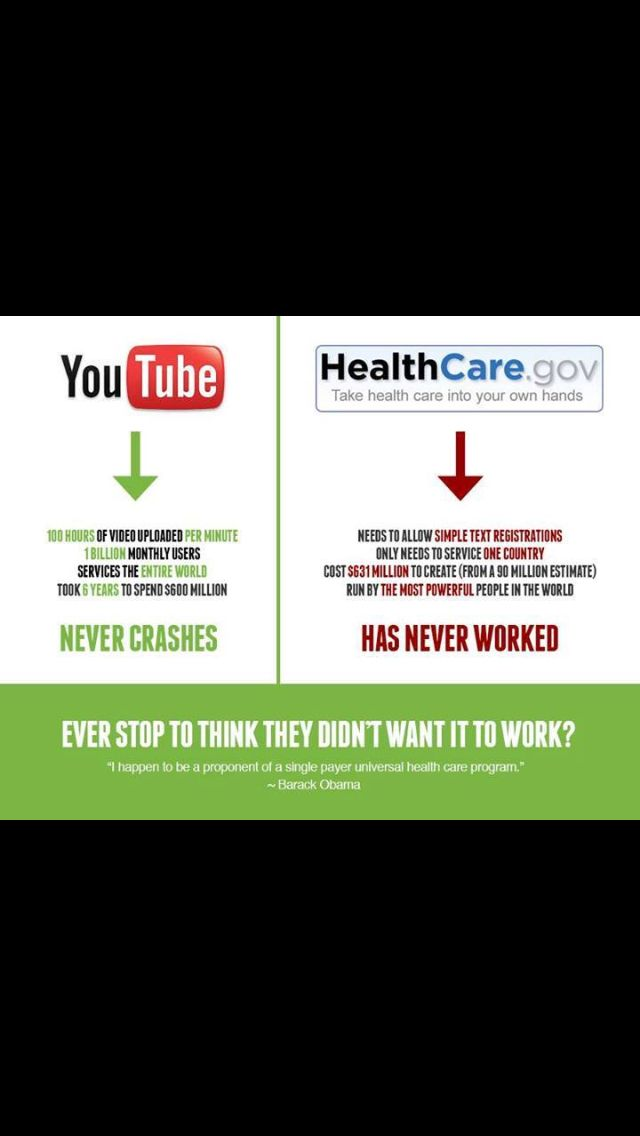 Obamacare Truth..