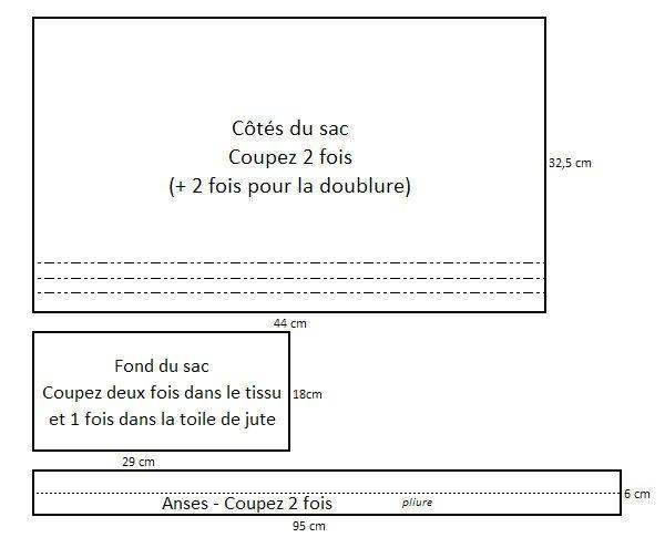 Aud'couture : TUTORIEL: Sac cabas en toile et pailettes (Sac VB)