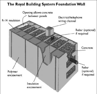 Interlocking Wall Building Blocks Figure 3 This