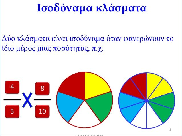Μονοπάτια της Τρίτης και Τετάρτης ...: Μαθηματικά
