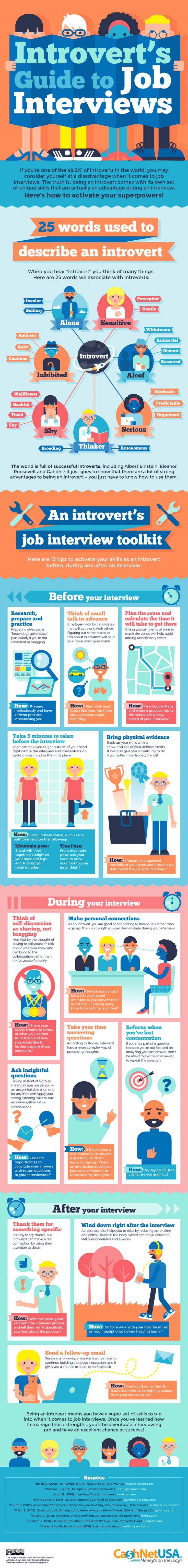 Being an introvert doesn'tmean potential employers are less likely to see and recognize your unique strengths if you take the right approach to interviewing.Use these tips to boost your confidence through preparation and an introvert-friendly mindset to let those abilities shine.Via CashNetUSA.Like infographics? So do we.