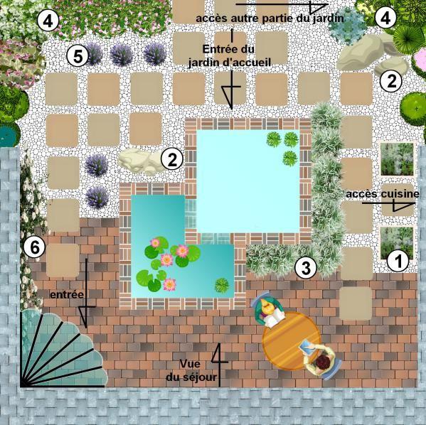 Les 18 meilleures images du tableau plans de jardin sur for Entreprise jardin 78