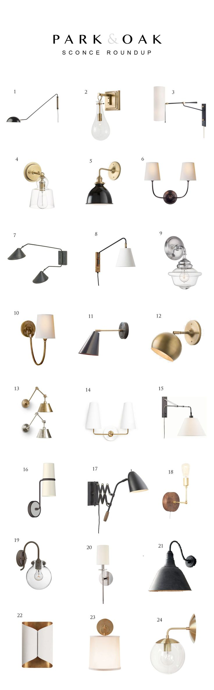 we like 24 and 4....Park and Oak sconce roundup | @siangabari