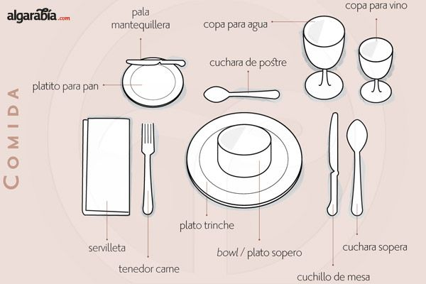 Mesa para comida / Lunch table