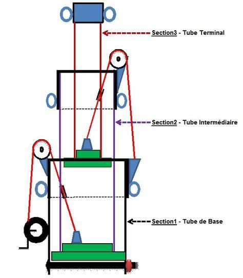 A Telescopic Mast Project With Many Schematic Drawings By