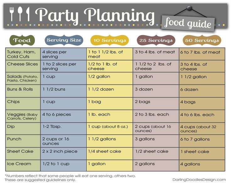 PARTY PLANNING TIPS:
