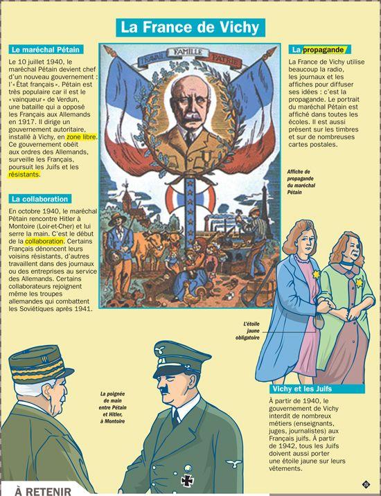 Fiche exposés : La France de Vichy