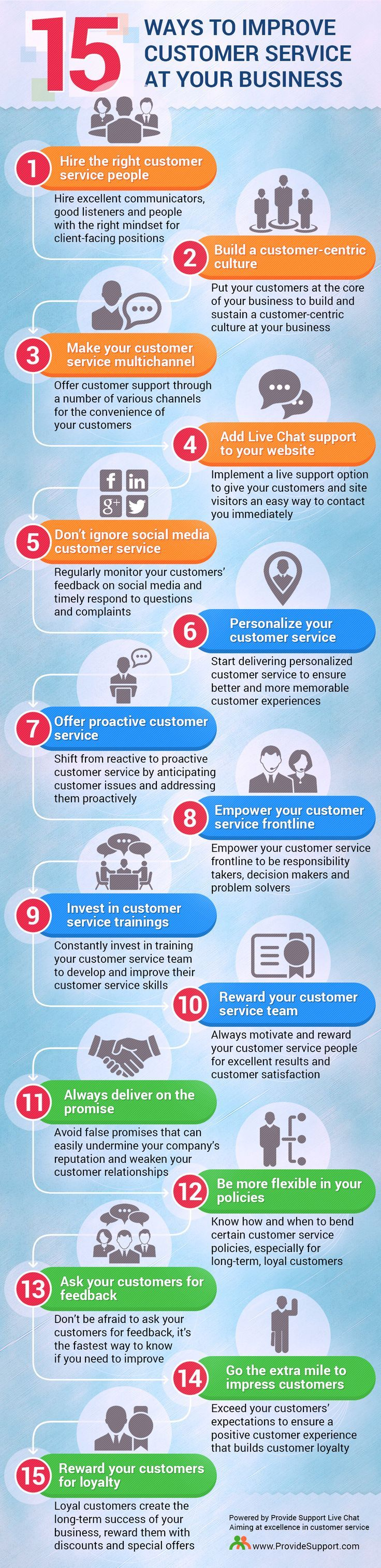 15 Ways to Improve Customer Service at Your Business [Inforgraphic from Provide Support]