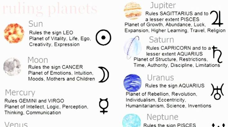 Find out which rules your zodiac sign and how it