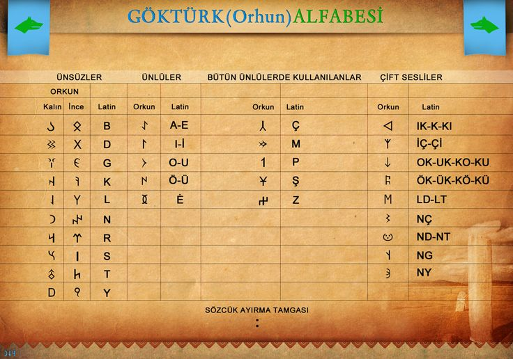 "Old ""Gokturk(Orkhon)"" Runic Alphabeth  For more information: http://www.omniglot.com/writing/orkhon.htm"