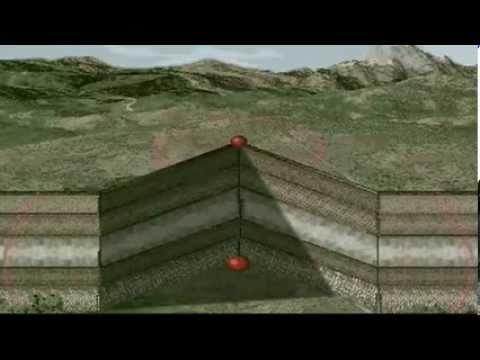 Porque se producen los terremotos - YouTube
