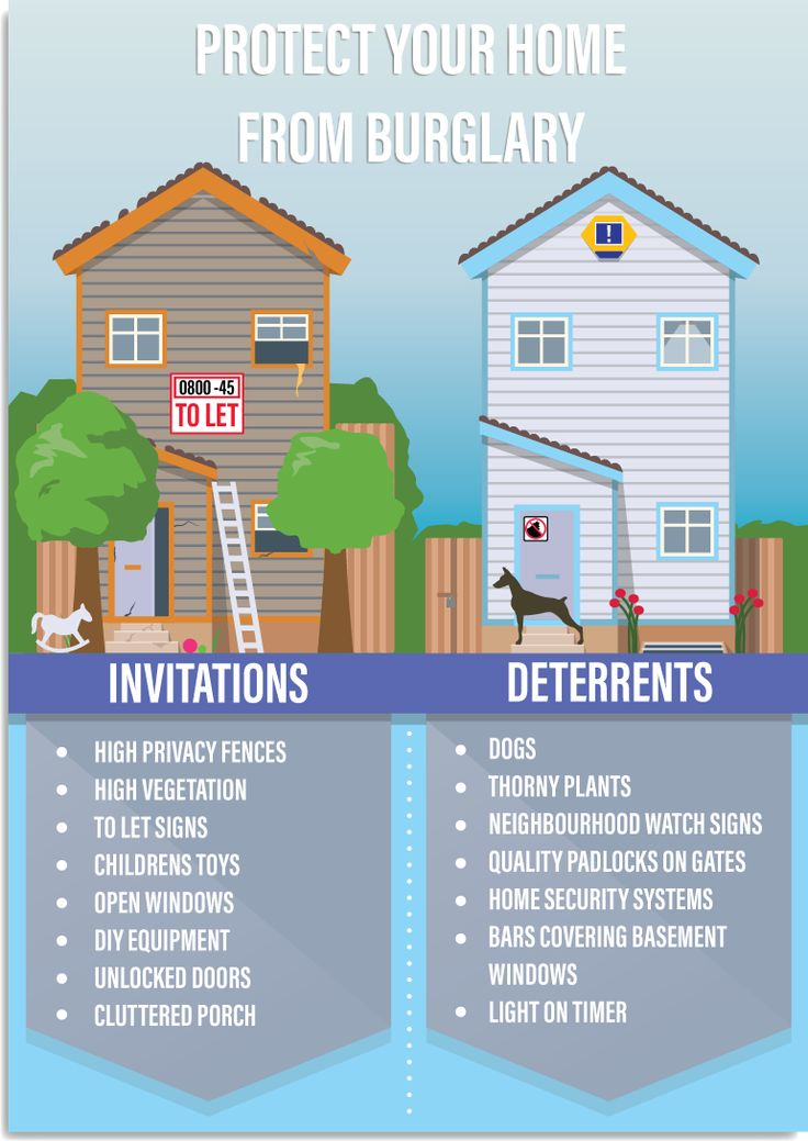 protect your home from burglars essay Home security, burglary prevention advice written by may be the sole reason for your home to be selected by a burglar protect the safe code and change it.