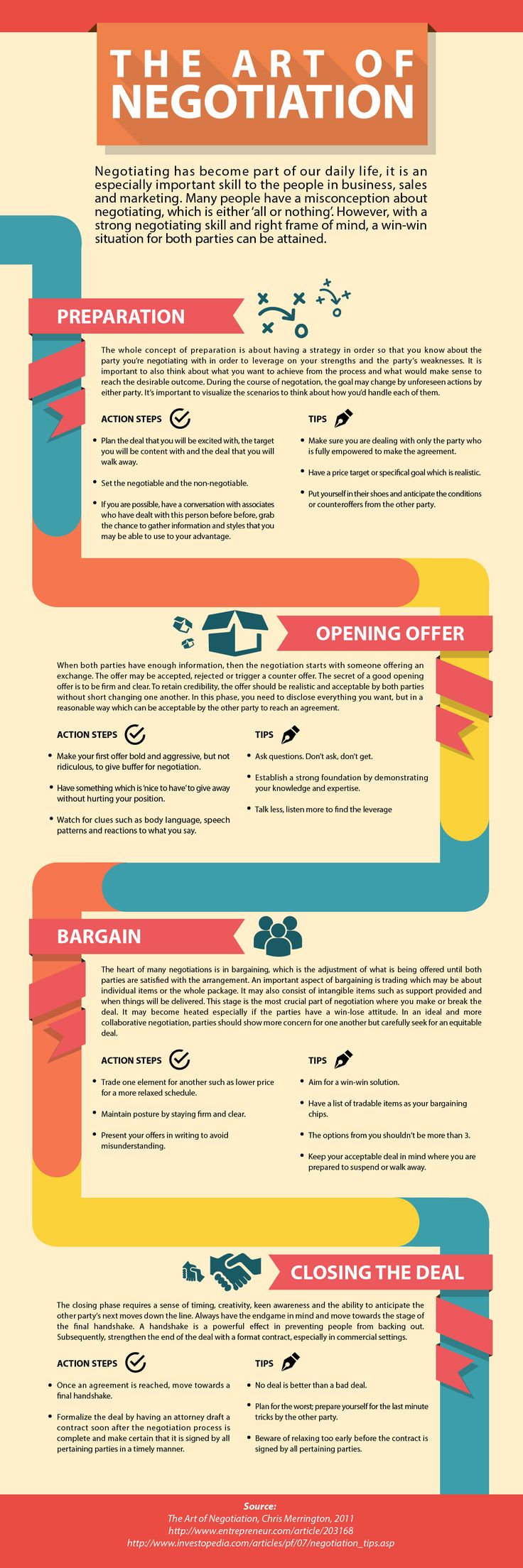 The Art Of Negotiation Infographic