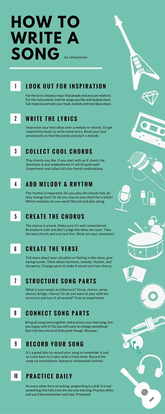 Easy methods to write a music in 10 steps as a newbie? The infographic reveals you find out how to get music concepts, write lyrics, discover chords, construction the music and file on-line free of charge.: