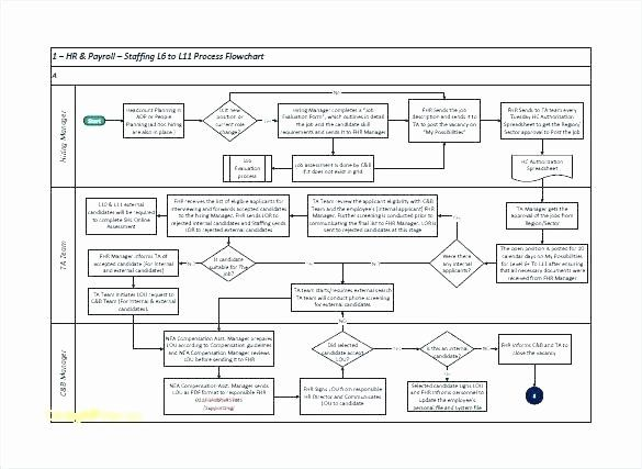 Visio Flow Chart Template Luxury Flowchart Template Excel Lovely Cross Functional Process Process Flow Chart Template Process Flow Chart Flow Chart Template