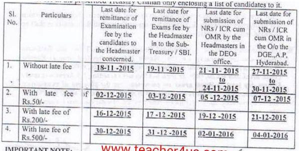 Ts Inter StNd Year Exam Fee Last Date  Telangana This