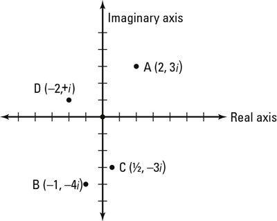 Best Algebra Ii Images On   Algebra Arithmetic And