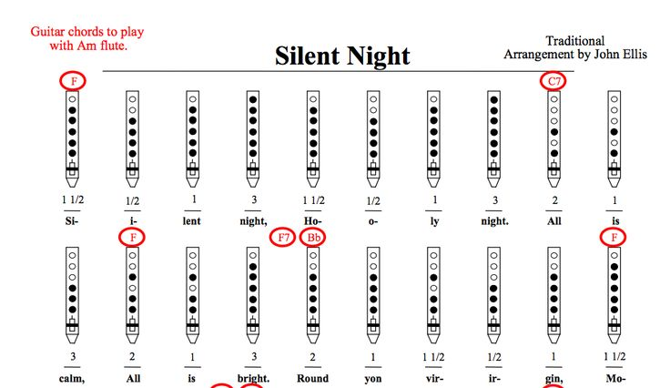 Free Native American Flute Sheet Music http://www