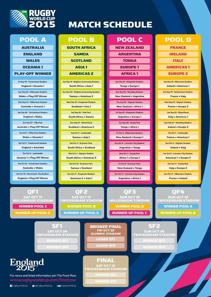 World Cup Rugby 2015 Schedule  http://ragzon.com/world-cup-rugby-2015-schedule/world-cup-rugby-2015-schedule-2/