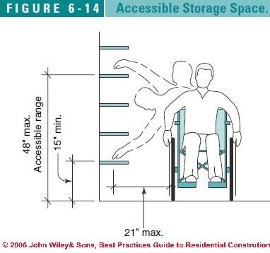 17 Best Images About Ada Plans On Pinterest Ada Bathroom Toilets And Unisex Bathroom