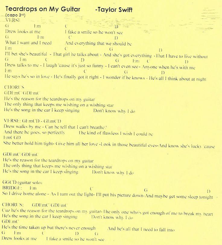 NetRhythms A to Z Album and Gig reviews