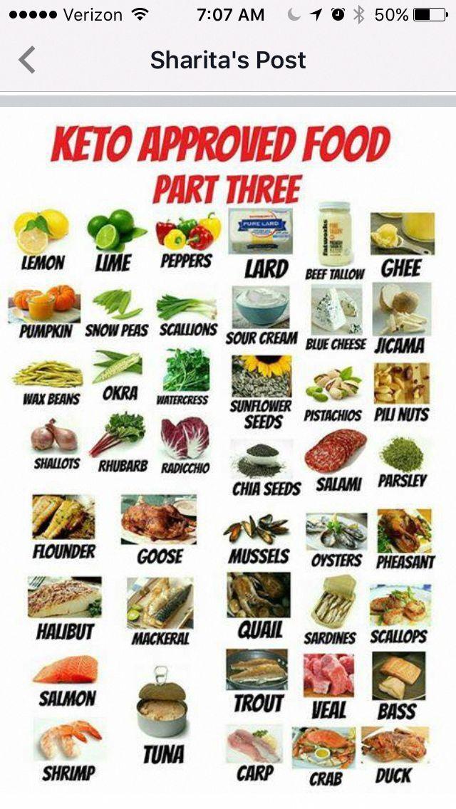 Keto Diet Plan Vegetarian #1600CalorieDietMealPlan