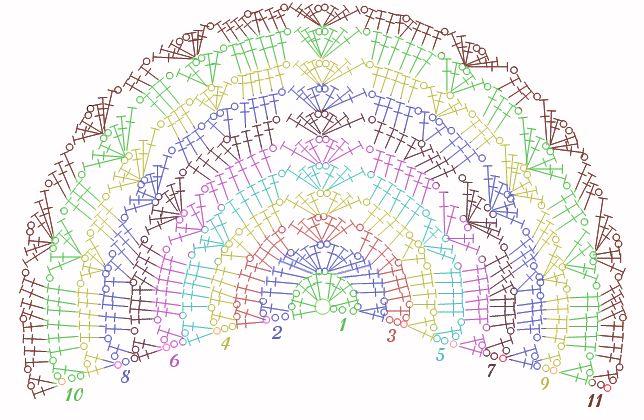 Seraphina Shawl Pattern by Doni - Free Original Patterns - Crochetville