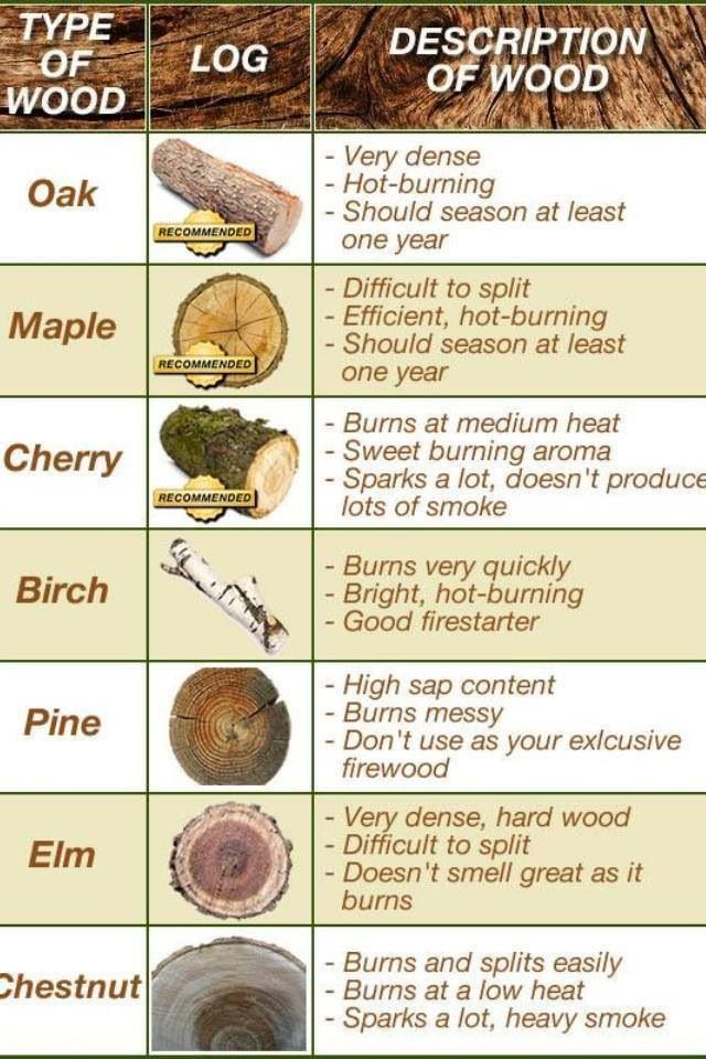 Good info to know when using our log splitter.